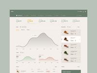 Retail Admin - dashboard concept