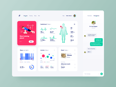 Health Check - dashboard concept