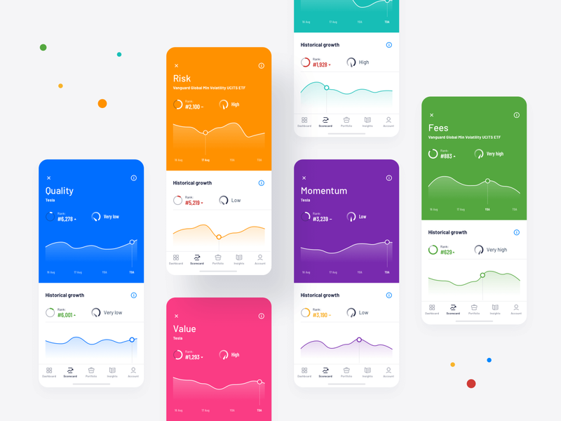 Genuine Impact, Fintech App - Charts fintech data sketch statistics chart dashboard details page technology finance design business minimal flat design ios mobile app user interface ux design graphic design