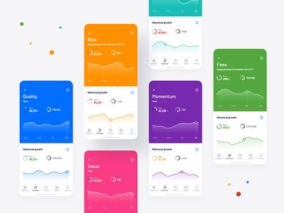 Genuine Impact, Fintech App - Charts fintech data sketch statistics chart dashboard details page technology finance design business minimal flat design ios mobile app user interface ux design graphic design