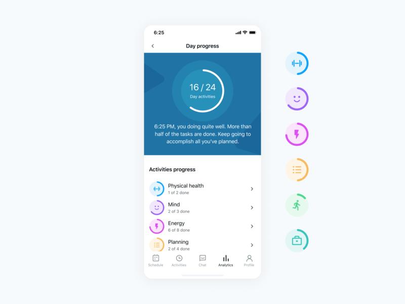 Day Habits Smart Assistant —Day progress clean progress analytics tracker productivity habits assistant summary ios app mobile design product design ux ui