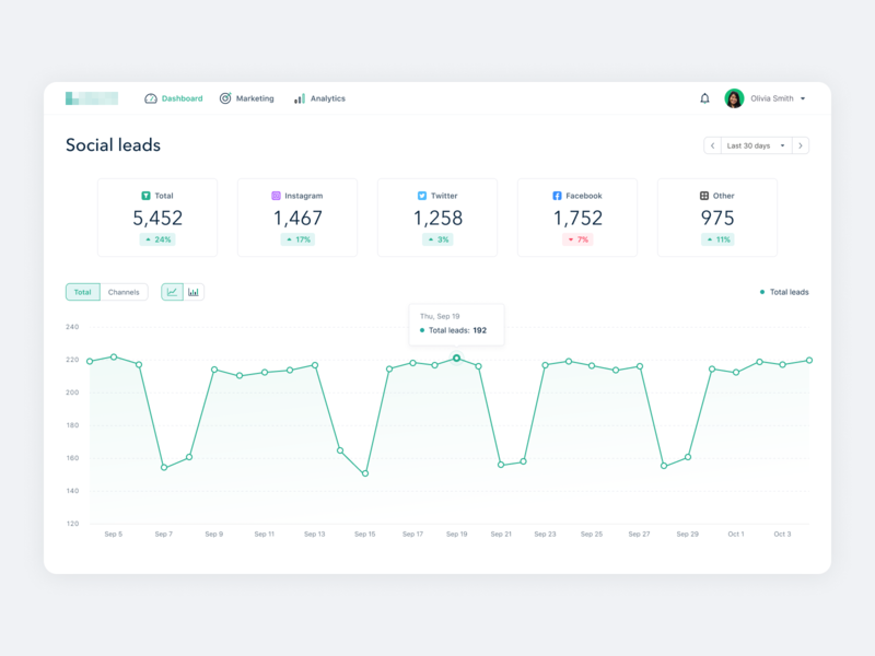 Marketing Platform Dashboard producthow minimal clean light marketing chart interface dashboard ui ux design product design web app app