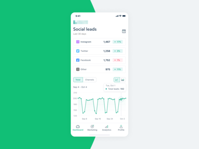 Mobile App Marketing Dashboard