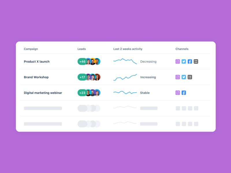 Marketing Campaigns List modern items list list leads producthow minimal marketing interface ui ux design product design web app