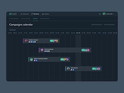 Marketing Campaigns Calendar leads social avatars timeline calendar modern dark producthow marketing interface ux ui design product design web