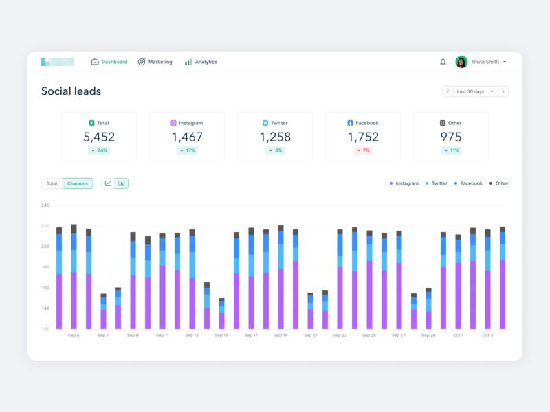 Marketing Platform Social Leads Dashboard data analytics statistics leads social bar chart dashboard marketing interface ux ui design product design web