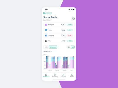 Marketing Platform Mobile App Leads Dashboard data analytics stat leads ios bar chart dashboard marketing interface ux ui design product design mobile