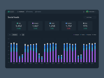 Marketing Platform Social Leads Dashboard dark data analytics statistics leads bar chart dashboard marketing interface ux ui design product design web