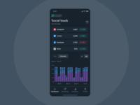 Marketing Platform Mobile App Leads Dashboard