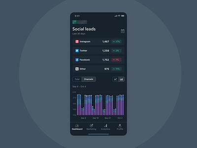 Marketing Platform Mobile App Leads Dashboard dark data analytics stat bar chart dashboard marketing interface ux ui design product design ios mobile
