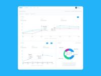 Greenhouse Management Platform Production Dashboard