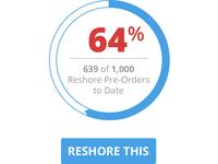 Reshore Store Diagram
