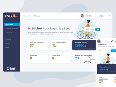 Quick draft for a dashboard for a Leasing Company