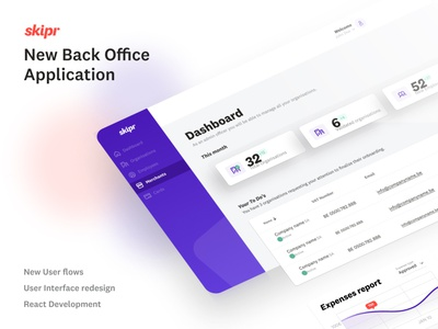 Back Office and SaaS Application light ui purple dashboad saas