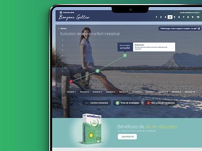 Dashboard charts pharma green