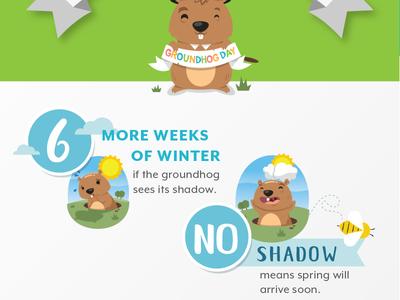 Groundhog Day Infographic