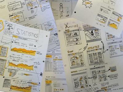 My sketches and wireframes plan paper ux ui wireframe wireframing draw design sketches