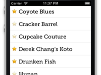 Restaurant List hngry restaurant iphone food dining