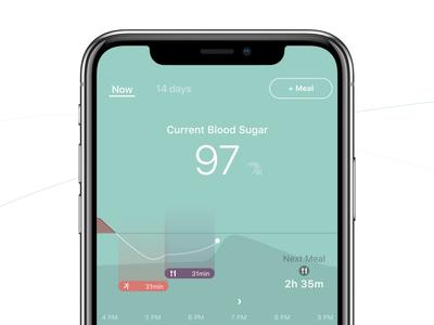 Blood Sugar Graph - Current Status graph motion design after effects food app diabetes ui ux wellness health app
