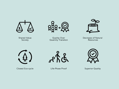 Product concepts icons sustainable icons minimal