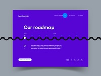 ICO Roadmap page