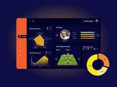 Football Team Performance Dashboard performance football website dashboard ux design interaction design figma dribbbleindo adobe xd