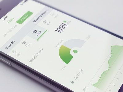 Health App fitness dashboard charts medical mobile health ios flat app