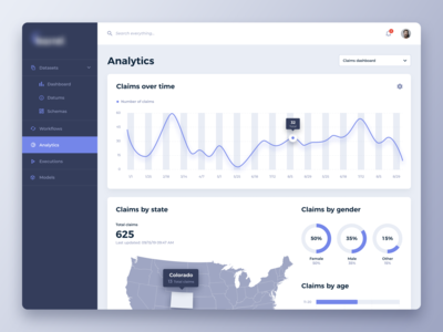 Insurance Analytics Dashboard