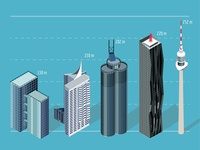 Tallest buildings of Vienna
