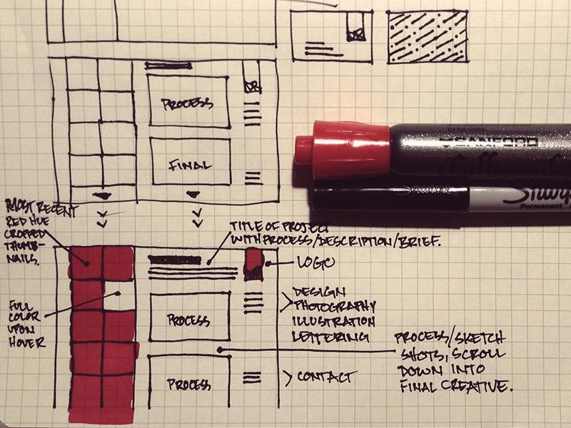 Portfolio Website Redesign Sketch portfolio website design sketch process
