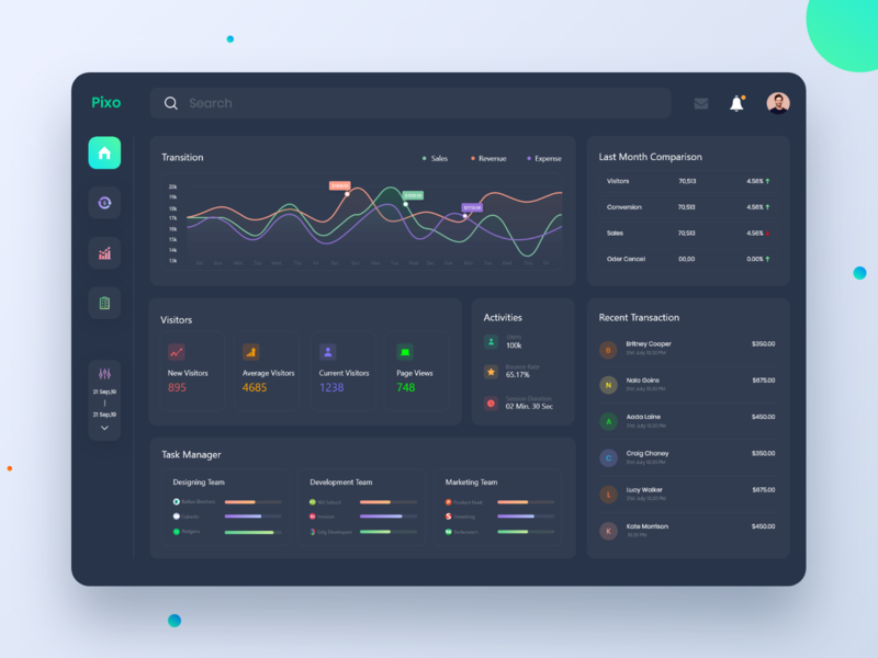 Admin dashboard dark Version nazmul hassan uigeek uiux dashboard designs website interface page product panel admin user ux ui ui interface design web application app web application