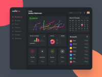 Financial Web Application Design Dark
