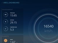 Ares Dashboard