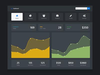 Dark Dashboard dashboard dark design template freebie