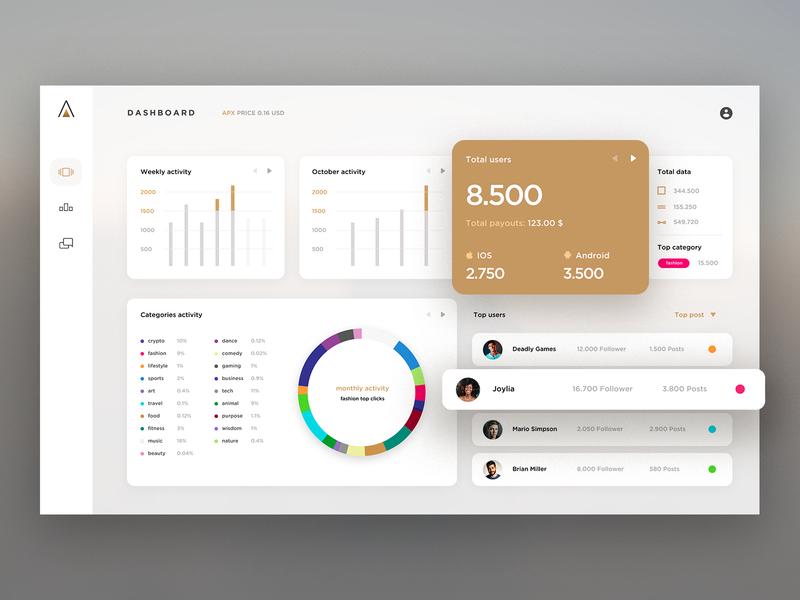 APPICS Dashboard blockchain uiux ui design dashboad