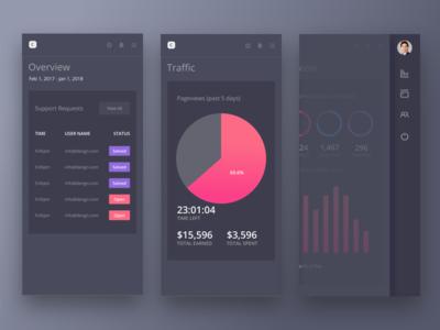 Mobile Dashboard App