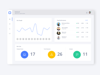 SaaS Dashboard admin white simple dashboard web card ux ui