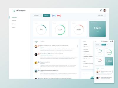 Admin Dashboard CX Analytics