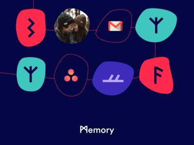 Memory Brand