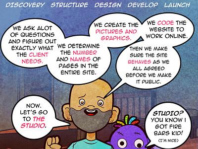 What is Web design? branding design illustration educational art