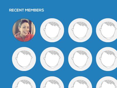 Recent members footer widget footer widget user