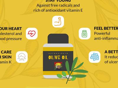 Poster Pietraia food yellow poster design organic chianti tuscany extravirgin oil