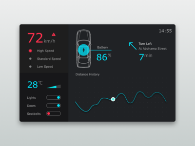 DailyUI  #034 charge navigation button concept car chart round corner dashboard card car interface 034 dailyui