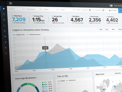 Admin Dashboard  ui ux app dashboard analytics social graph