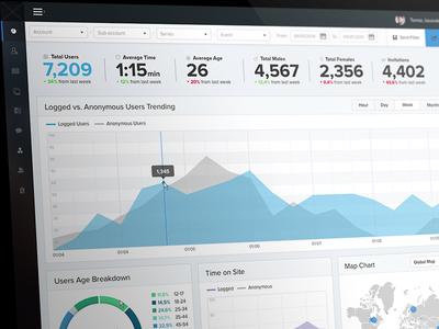 Admin Dashboard  ui ux app dashboard analytics social graph