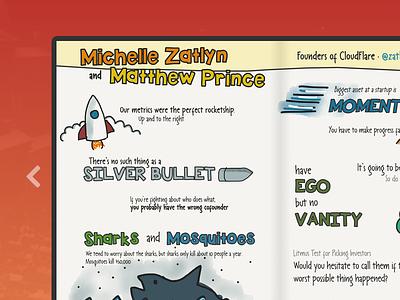 Startup Notes 2014 (Inside)