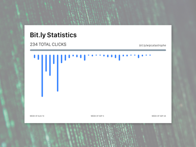 Daily UI #066 – Statistics real data bitly statistics user interface persona quote ui ui card