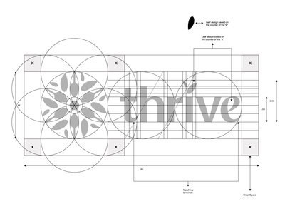 Thrive Nutrition Logo Anatomy