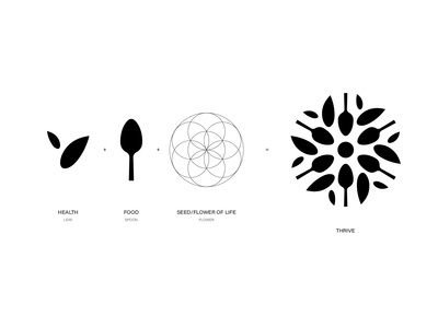 Thrive Logo Contruction leaf spoon thrive abstract brand identity icon visual  identity logo design branding illustration simple design vector contemporary sacred geometry symbol logolearn logo construction logo graphic design branding
