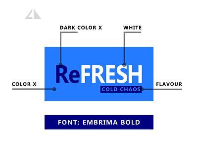 ReFRESH - brand guide refresh chewing gum vector flat logo icon design minimal branding